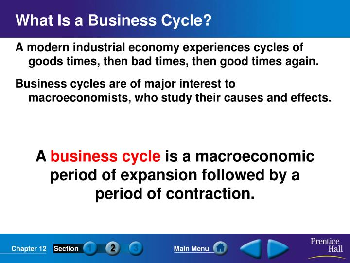 What Is a Business Cycle?