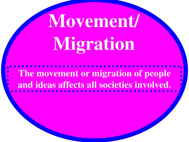 Movement/ Migration