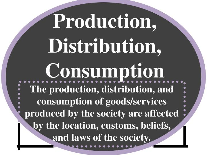 Production, Distribution, Consumption
