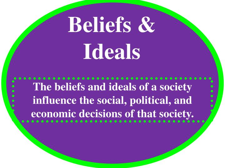 Beliefs & Ideals