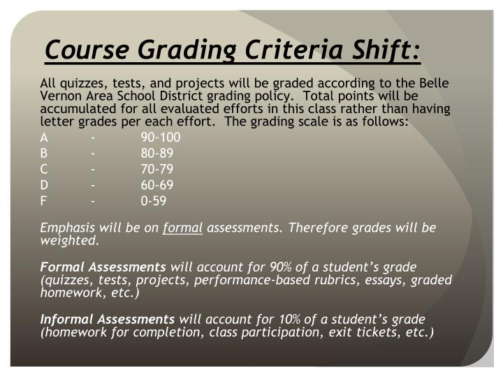 Course grading criteria shift