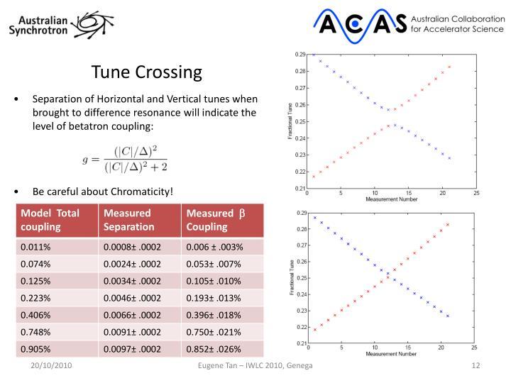 Tune Crossing