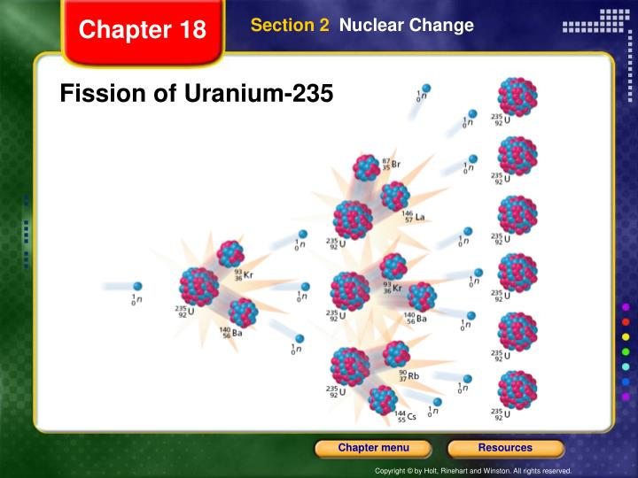 Fission of Uranium-235