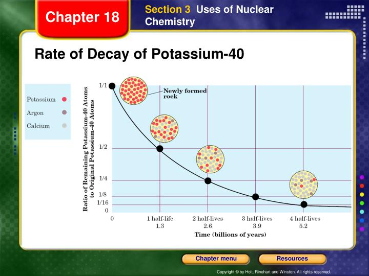 Rate of Decay of Potassium-40