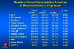 baseline clinical characteristics according to responsiveness to clopidogrel