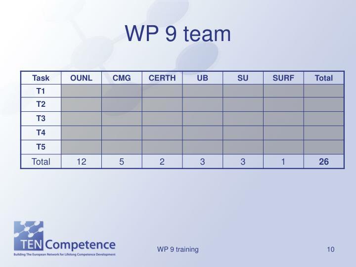 WP 9 team