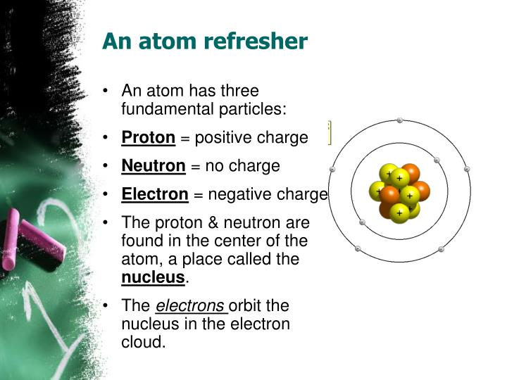 An atom refresher