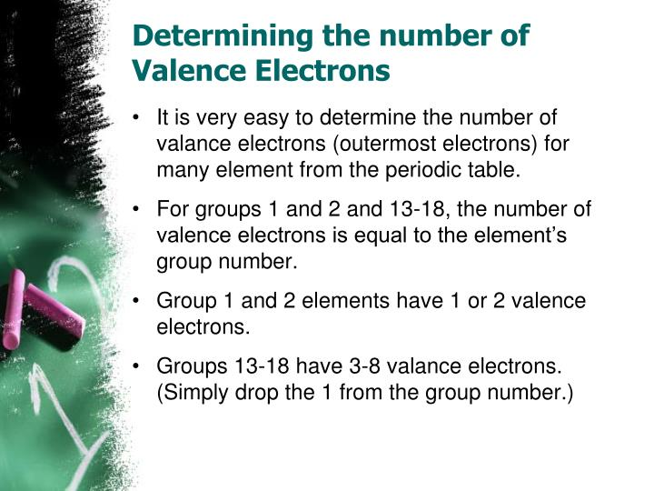 Determining the number of Valence Electrons