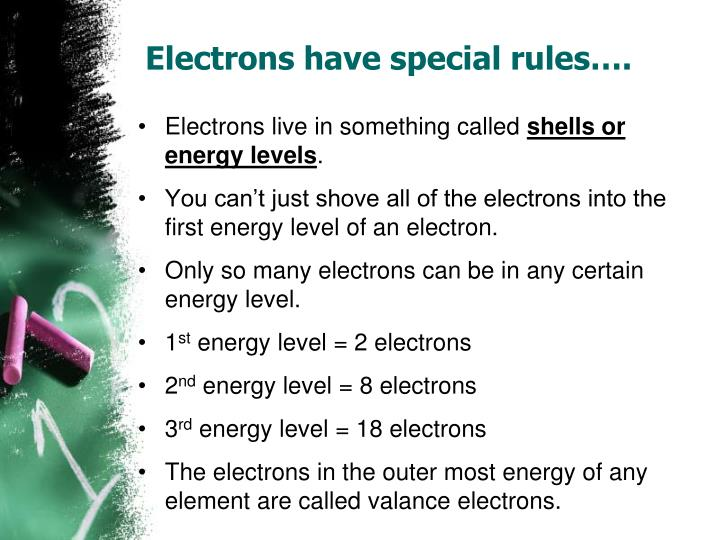 Electrons have special rules….