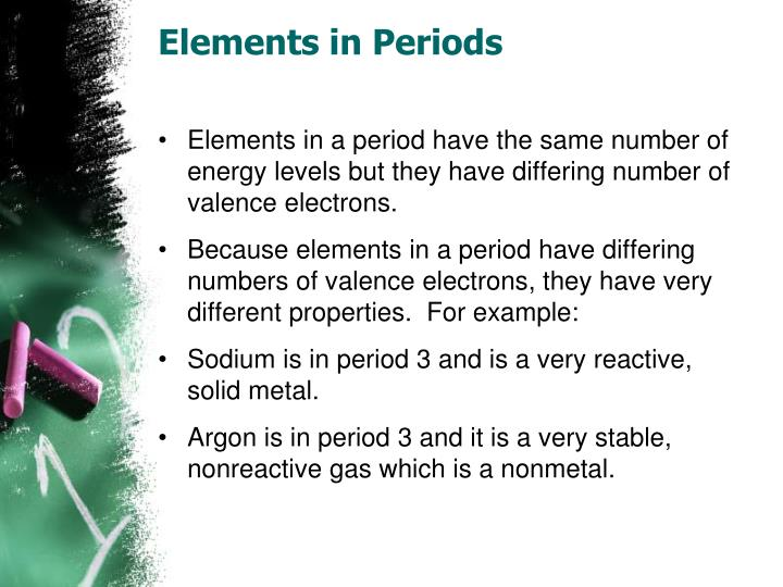Elements in Periods