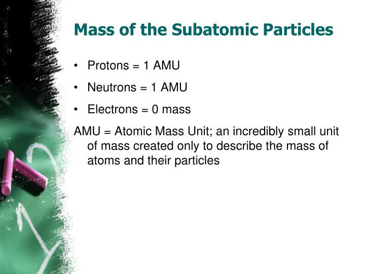 Mass of the Subatomic Particles