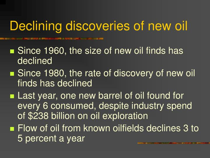 Declining discoveries of new oil