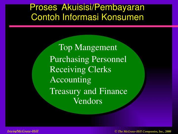Proses Akuisisi/Pembayaran Contoh Informasi Konsumen