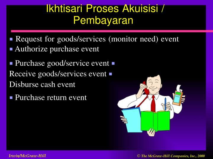 Ikhtisari Proses Akuisisi / Pembayaran