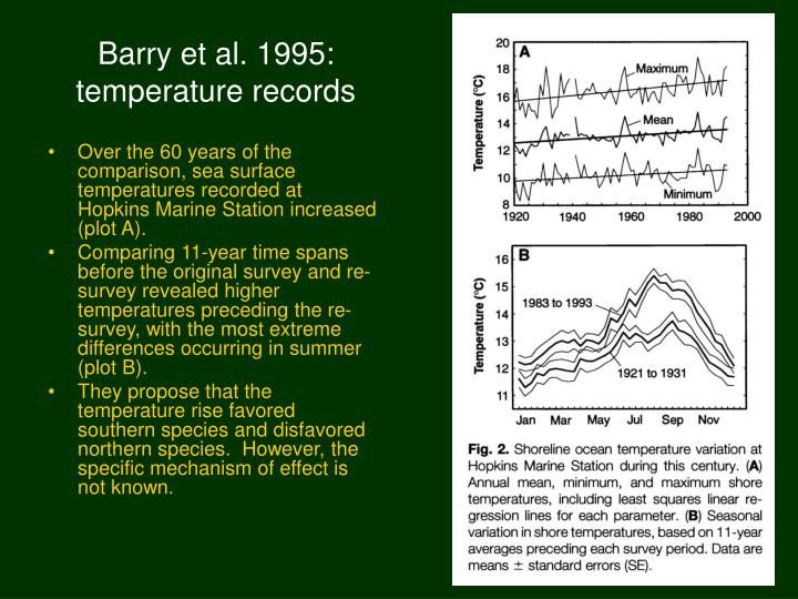 Barry et al. 1995: temperature records