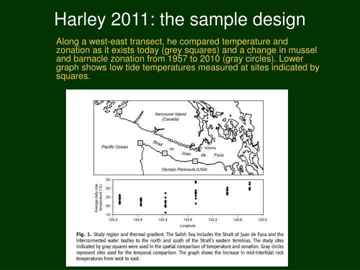 Harley 2011: the sample design