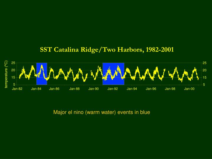 SST Catalina Ridge/Two Harbors, 1982-2001