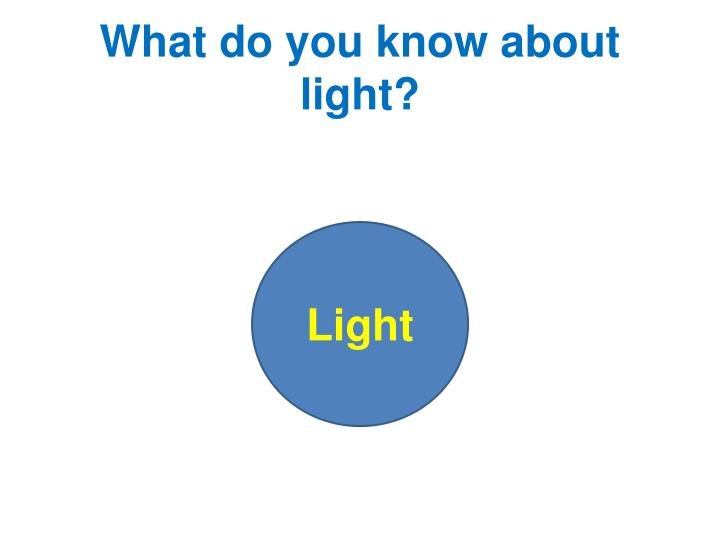 What do you know about light?