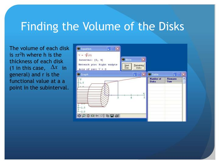 Finding the Volume of the Disks