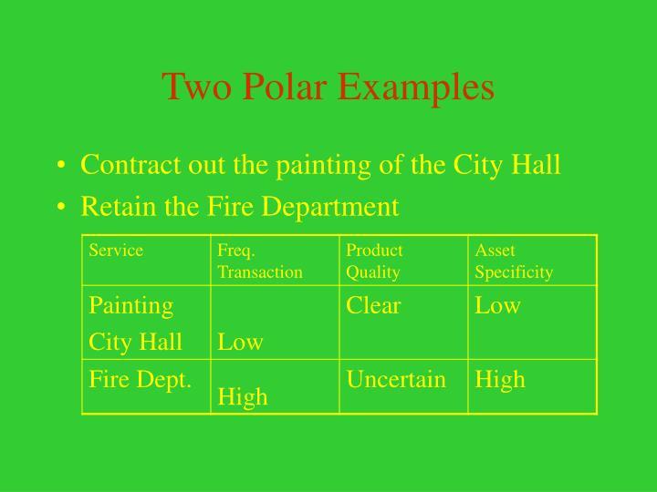 Two Polar Examples