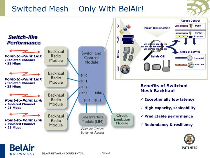 Switched Mesh – Only With BelAir!