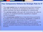 four components reflects t he strategic role f or it