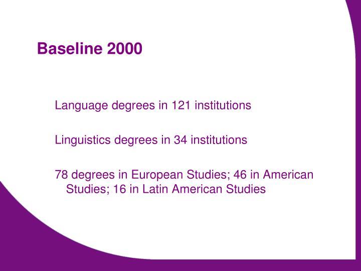 Baseline 2000