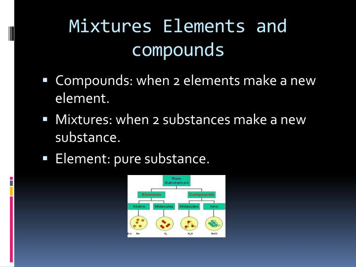 Mixtures Elements and compounds