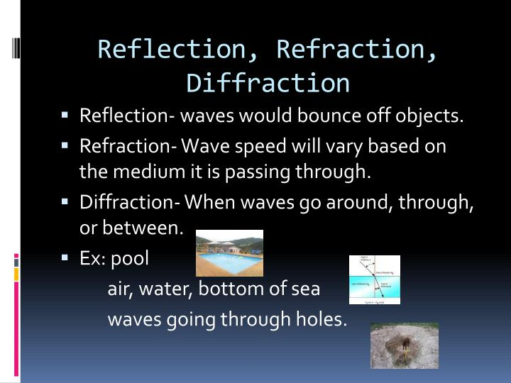 Reflection, Refraction, Diffraction