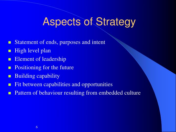 Aspects of Strategy