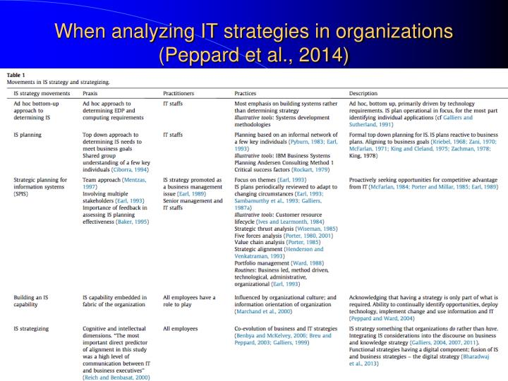 When analyzing IT strategies in organizations (Peppard et al., 2014)