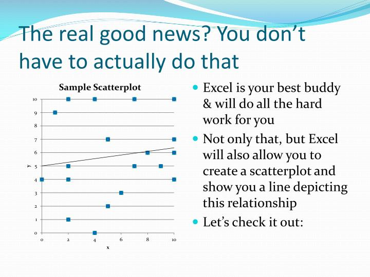 The real good news? You don't have to actually do that