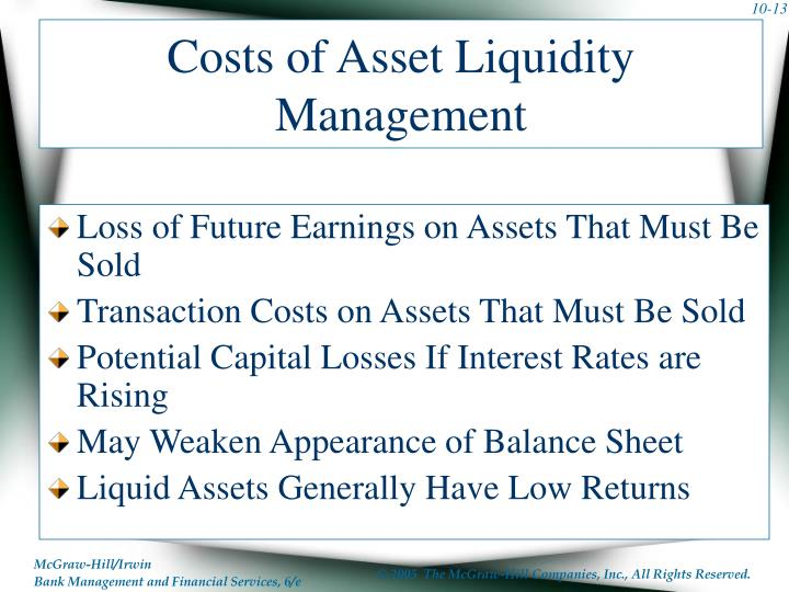 Costs of Asset Liquidity Management