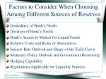factors to consider when choosing among different sources of reserves