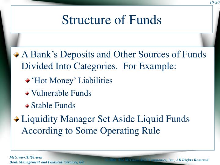 Structure of Funds