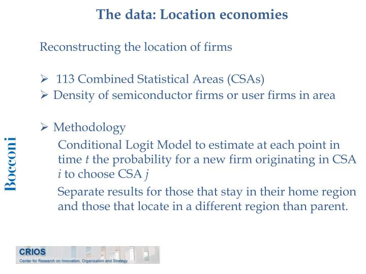 The data: Location