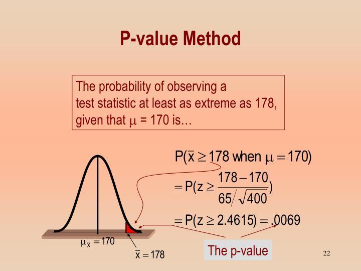 P-value Method