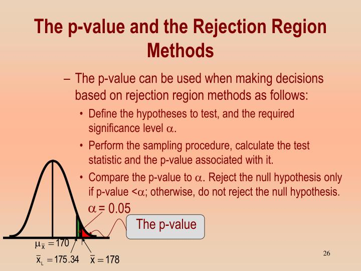 The p-value