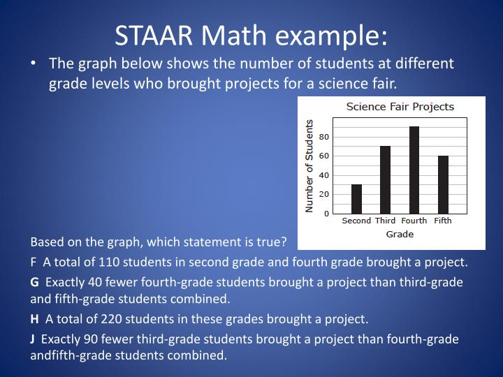 STAAR Math example: