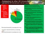 comparison to other uk universities surveyed by orc international in the last 3 years