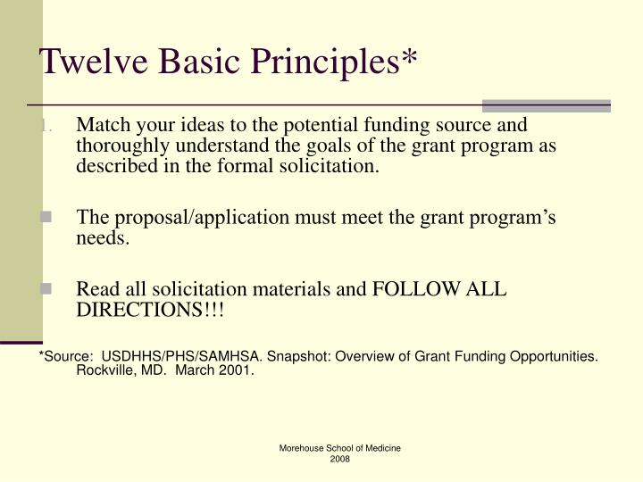 Twelve Basic Principles*