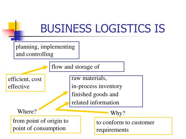 Business logistics is