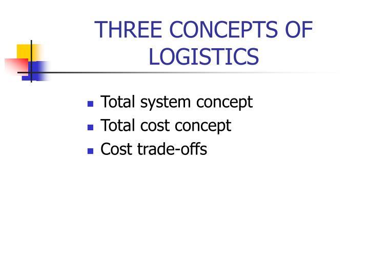 THREE CONCEPTS OF LOGISTICS