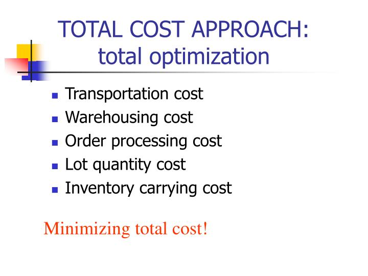 TOTAL COST APPROACH: