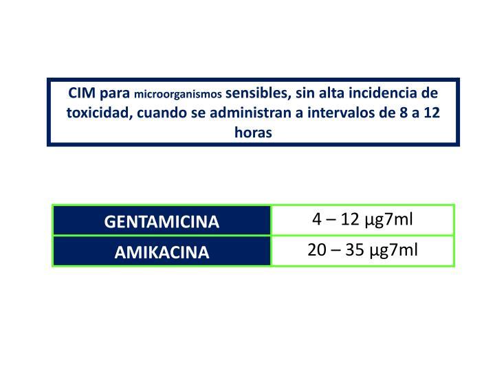 CIM para