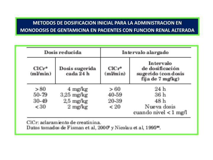 METODOS DE DOSIFICACION INICIAL PARA LA ADMINISTRACION EN MONODOSIS DE GENTAMICINA EN PACIENTES CON FUNCION RENAL ALTERADA