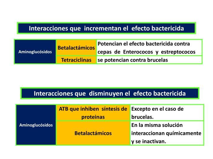 Interacciones que  incrementan el  efecto bactericida