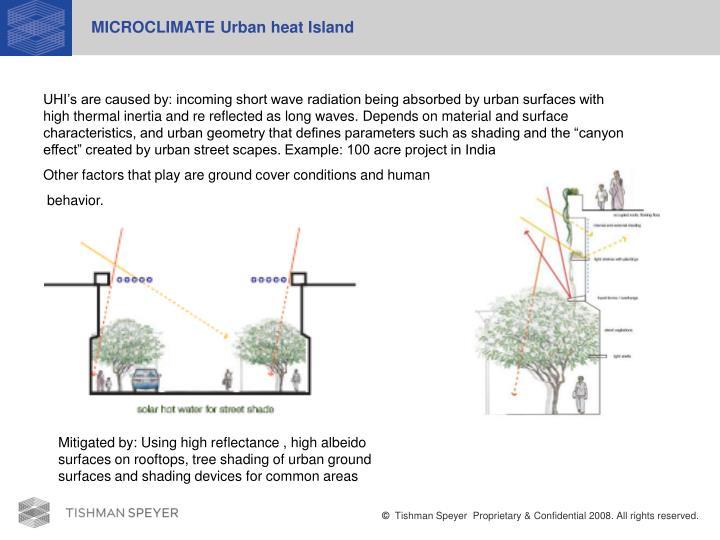MICROCLIMATE Urban heat Island