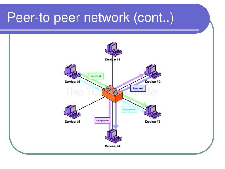 Peer-to peer network (cont..)