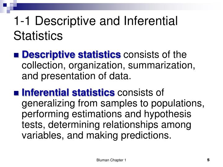 1-1 Descriptive and Inferential Statistics
